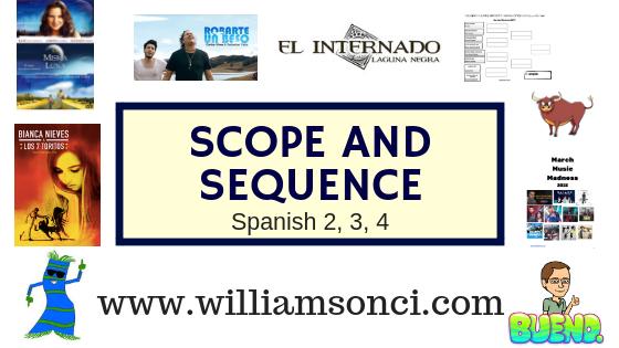 My Scope and Sequence Syllabi – Williamson CI & TPRS